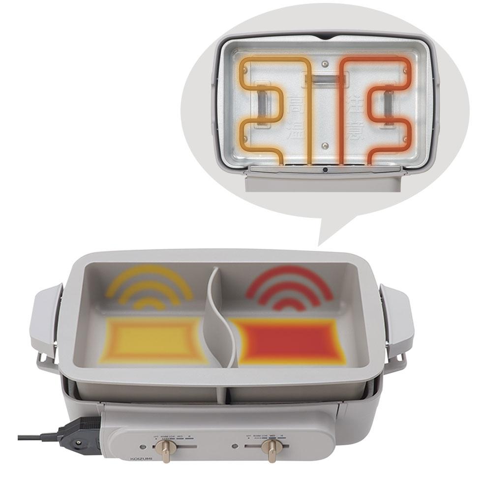 KSG-1201/H 温度調節